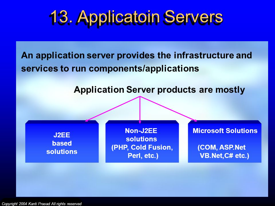 Application Server products are mostly
