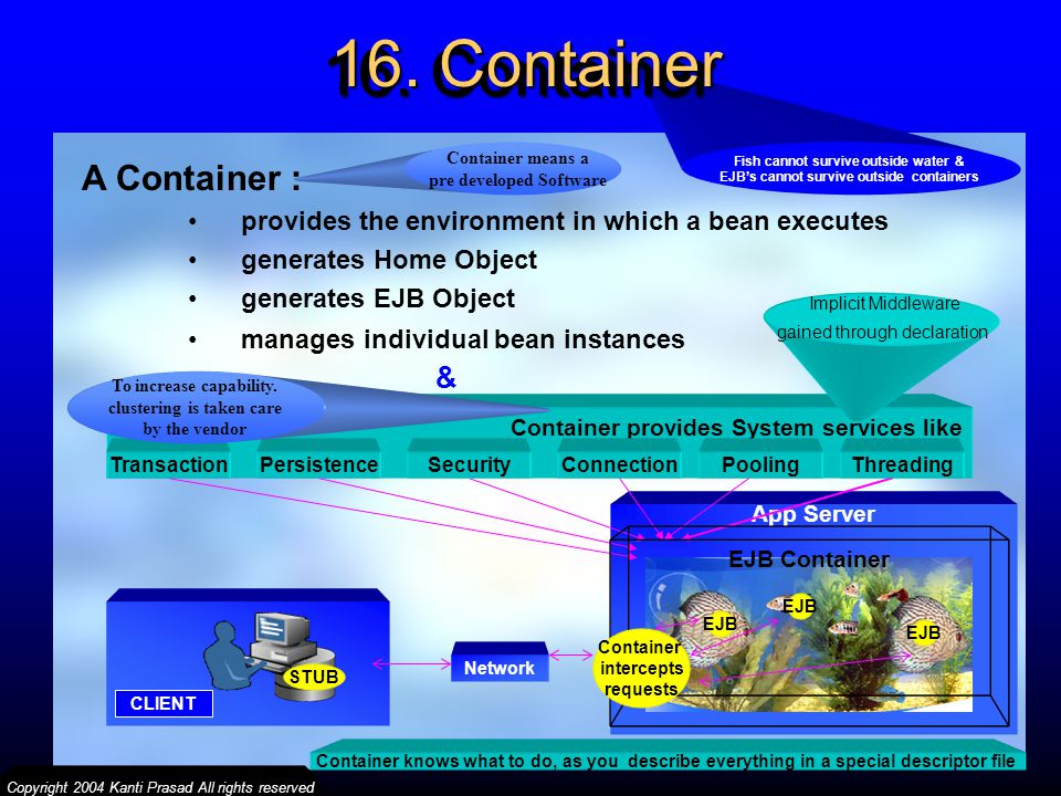 16. Container A Container : &