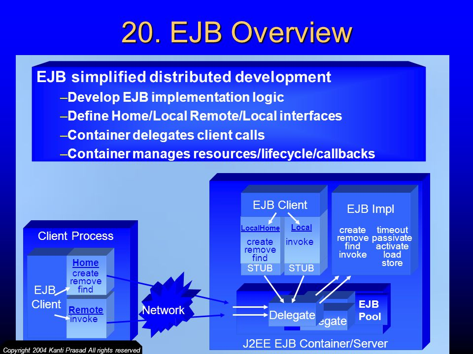 20. EJB Overview EJB simplified distributed development