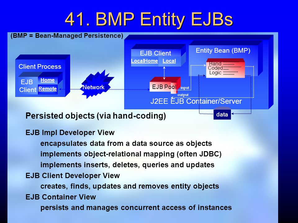 (BMP = Bean-Managed Persistence)
