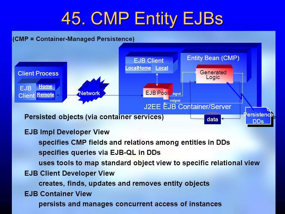 (CMP = Container-Managed Persistence)