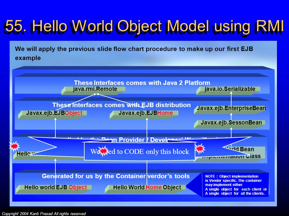55. Hello World Object Model using RMI