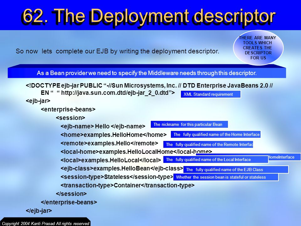62. The Deployment descriptor