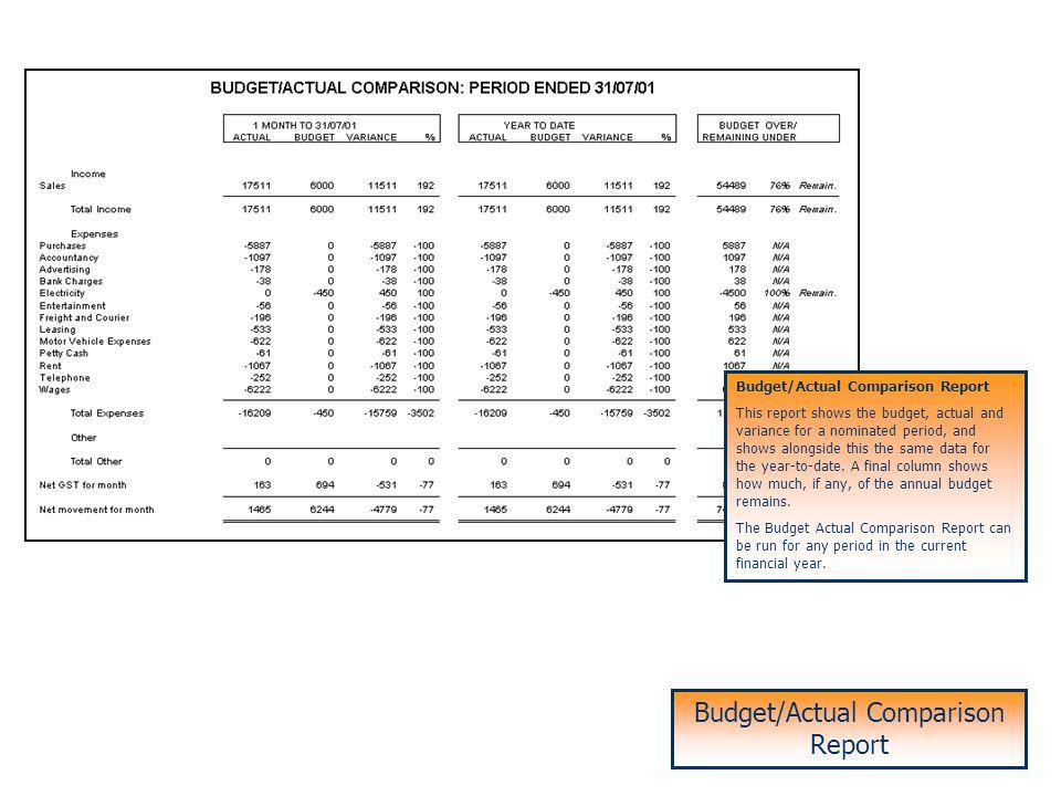 Budget/Actual Comparison Report