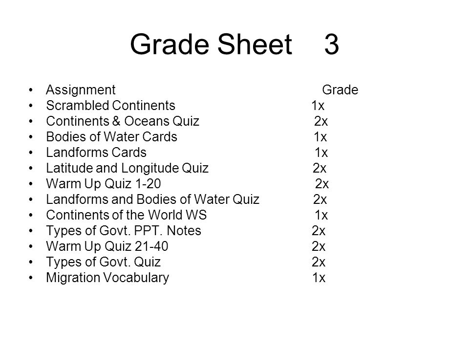 Grade Sheet 3 Assignment Grade Scrambled Continents 1x