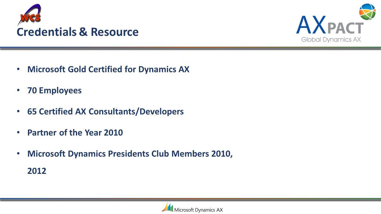Credentials & Resource