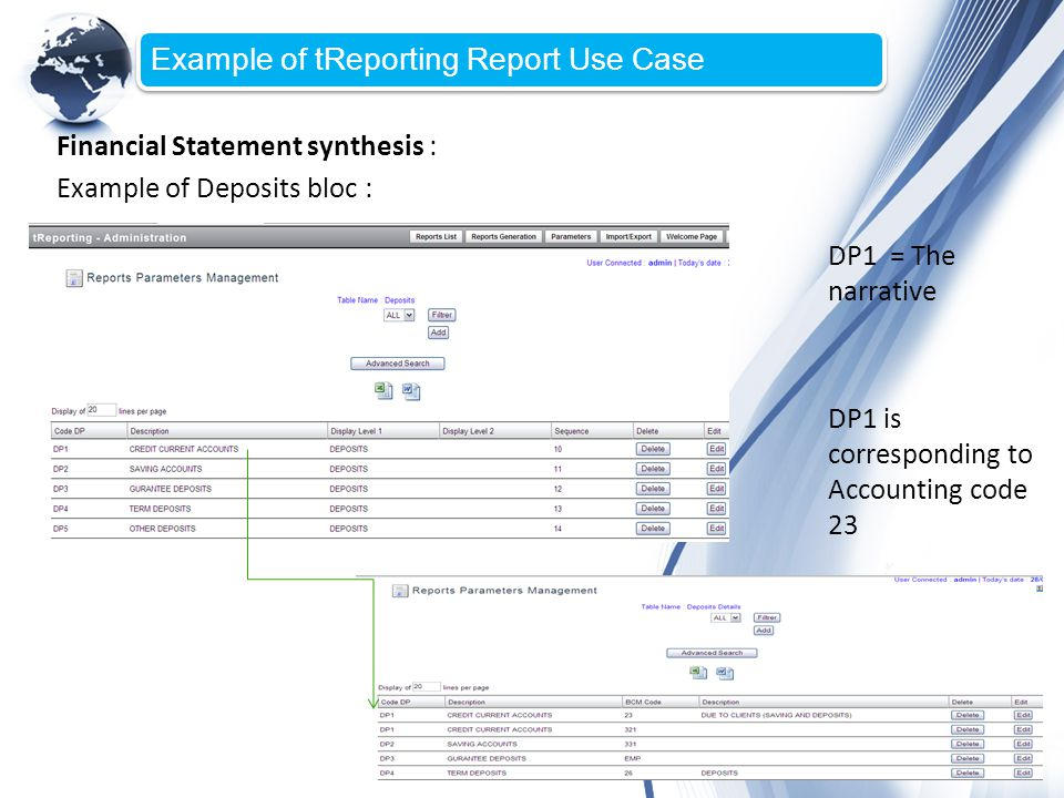 Financial Statement synthesis : Example of Deposits bloc :