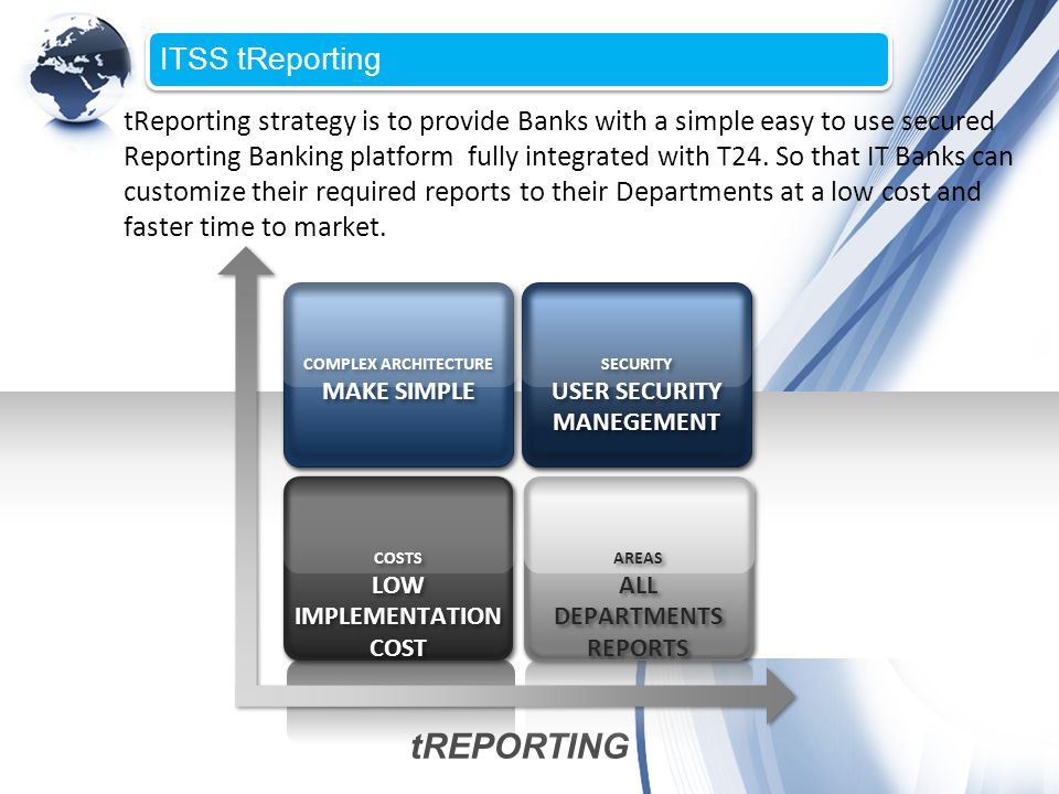 tREPORTING ITSS tReporting