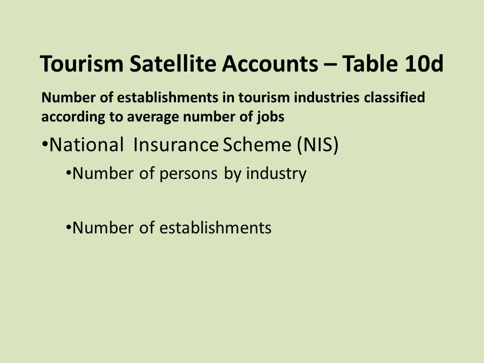 Tourism Satellite Accounts – Table 10d
