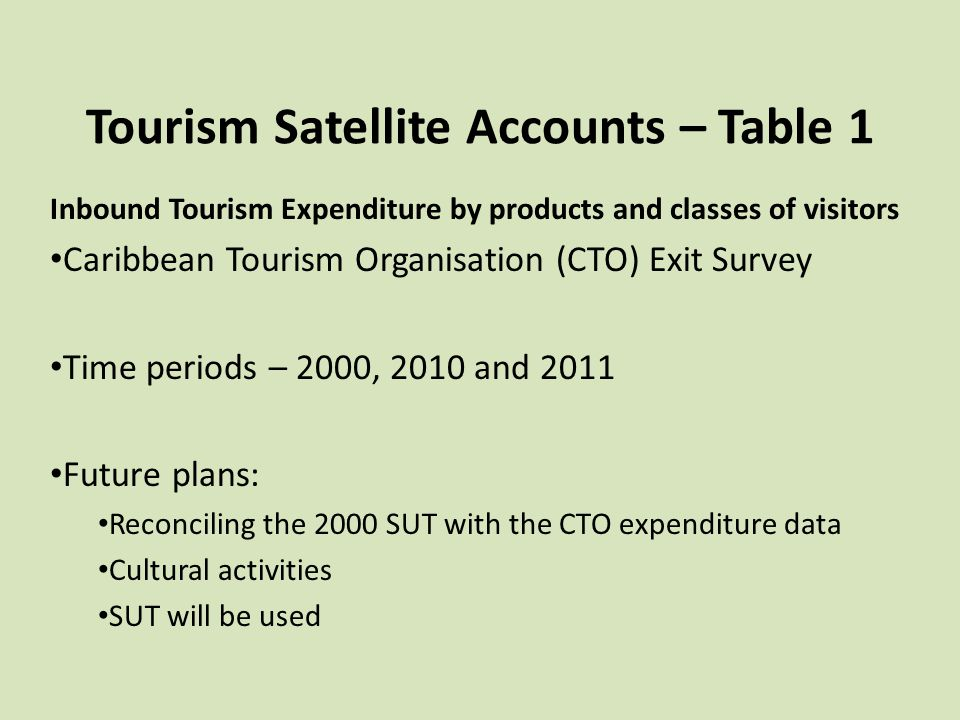Tourism Satellite Accounts – Table 1