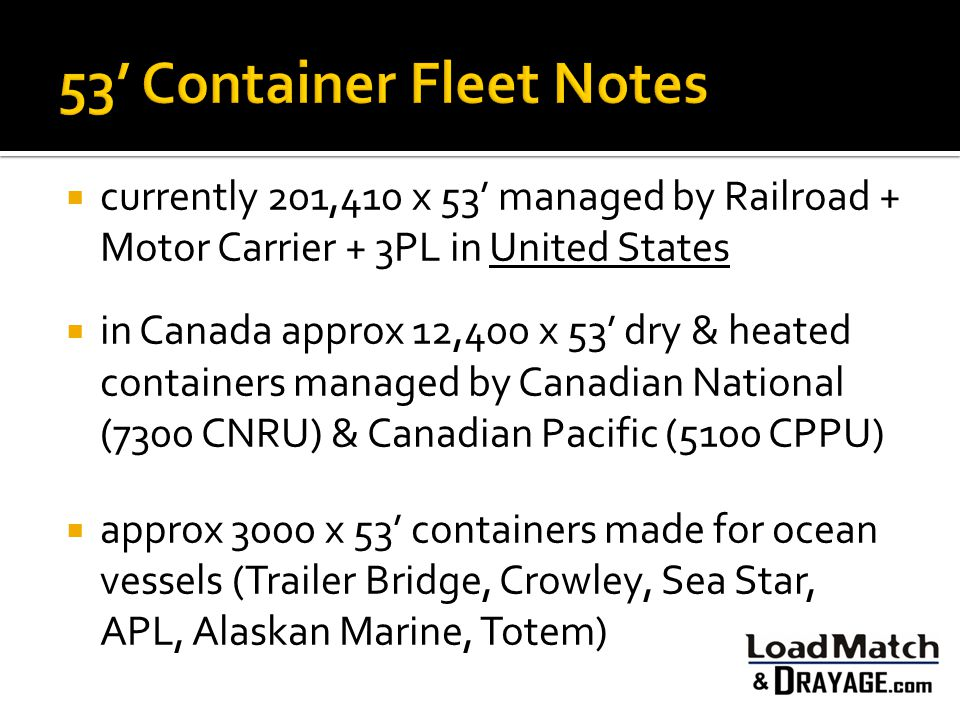 53' Container Fleet Notes