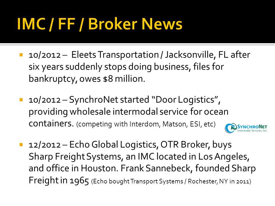 IMC / FF / Broker News