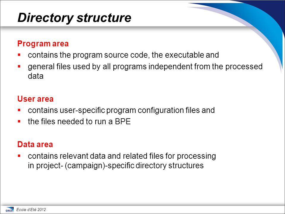Directory structure Program area