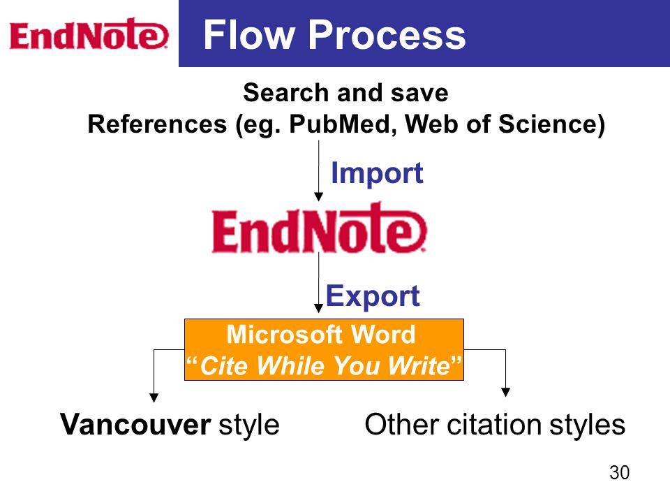 References (eg. PubMed, Web of Science)