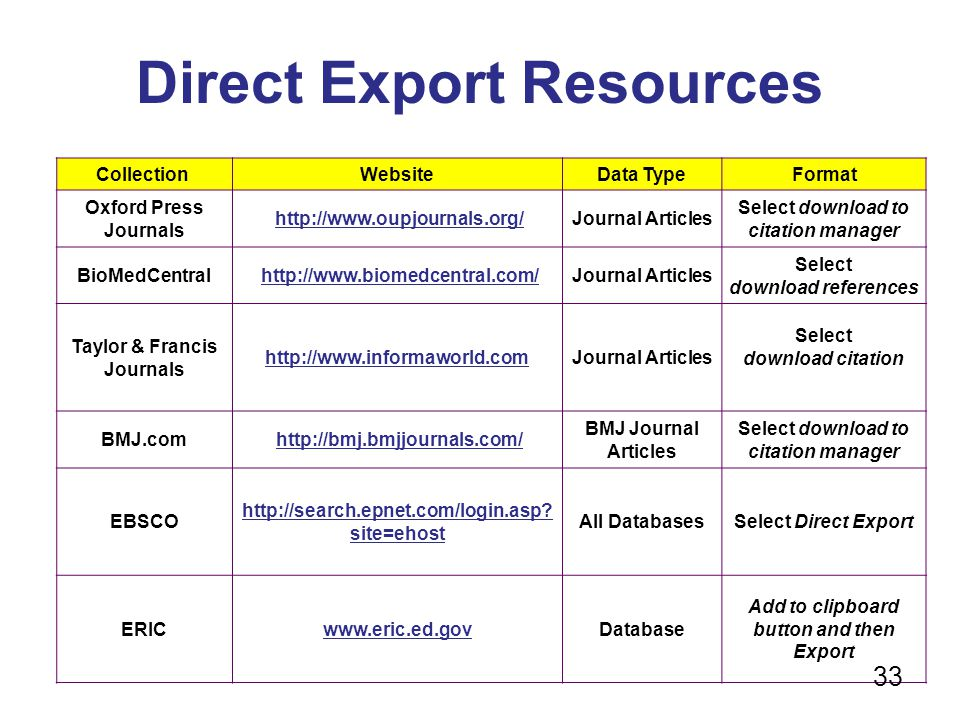 Direct Export Resources