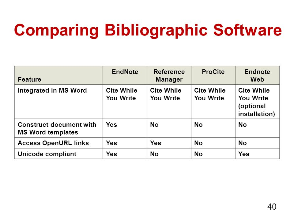 Comparing Bibliographic Software