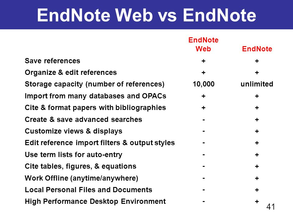 EndNote Web vs EndNote EndNote Web EndNote Save references +