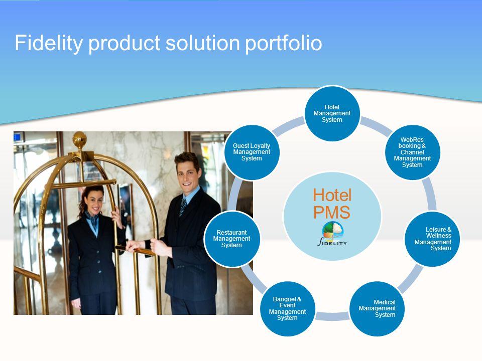 Fidelity product solution portfolio