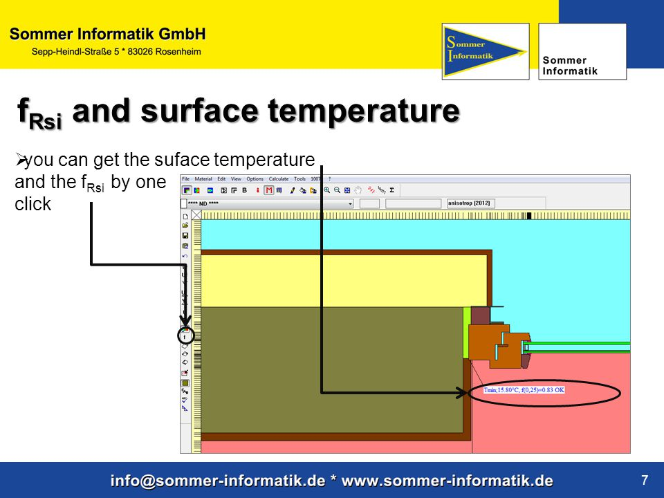 fRsi and surface temperature