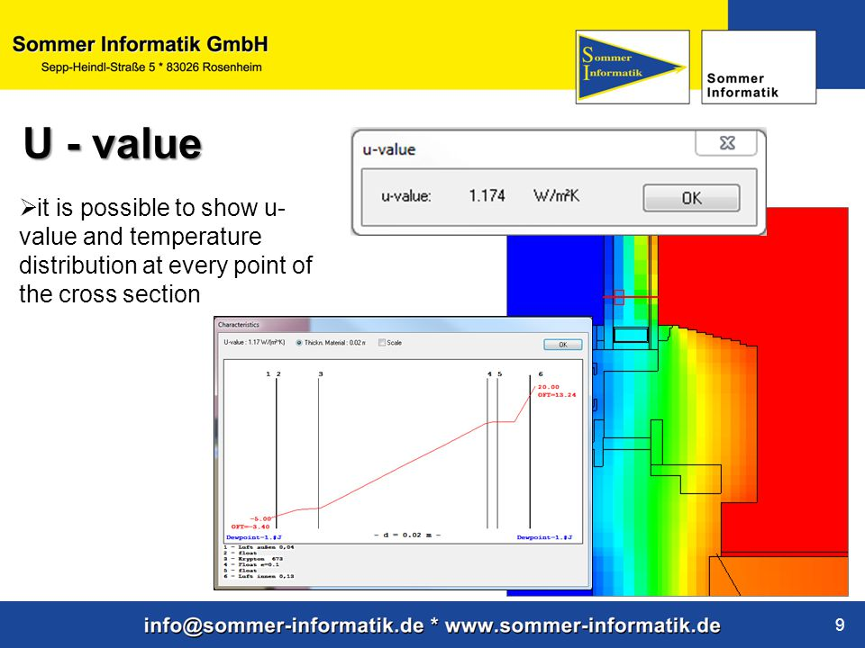 U - value it is possible to show u-value and temperature distribution at every point of the cross section.