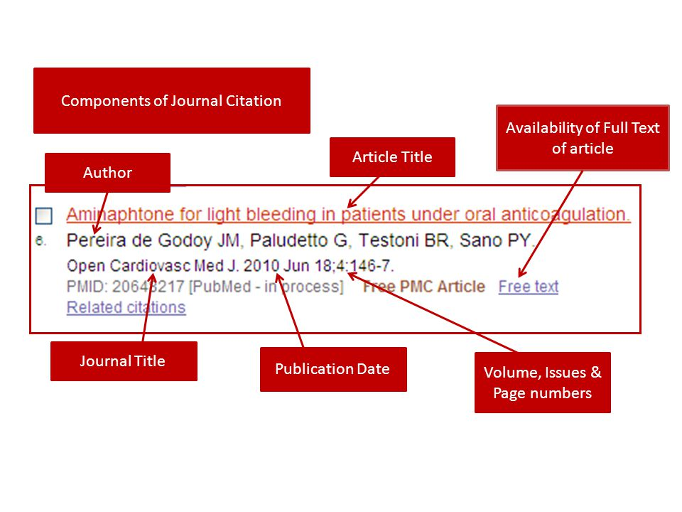 Components of Journal Citation