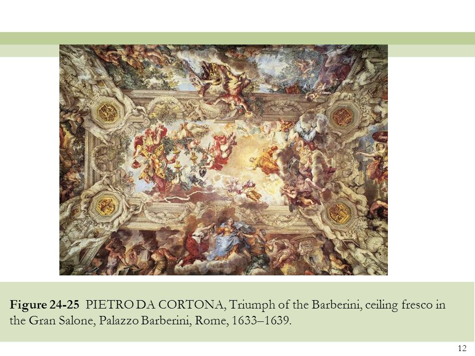 Figure 24-25 PIETRO DA CORTONA, Triumph of the Barberini, ceiling fresco in the Gran Salone, Palazzo Barberini, Rome, 1633–1639.