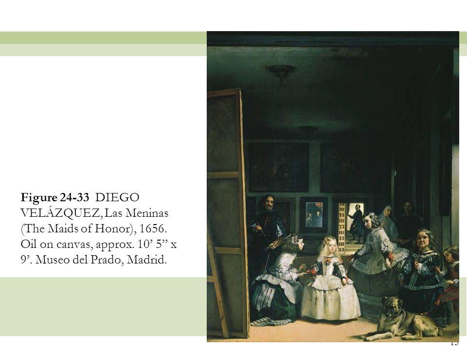 Figure 24-33 DIEGO VELÁZQUEZ, Las Meninas (The Maids of Honor), 1656