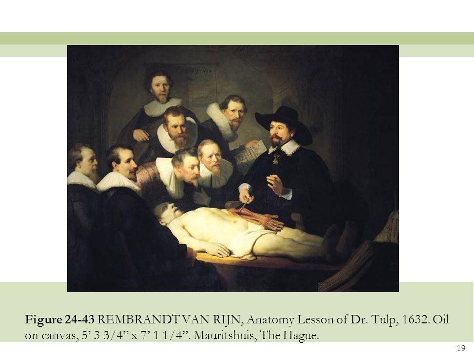 Figure 24-43 REMBRANDT VAN RIJN, Anatomy Lesson of Dr. Tulp, 1632
