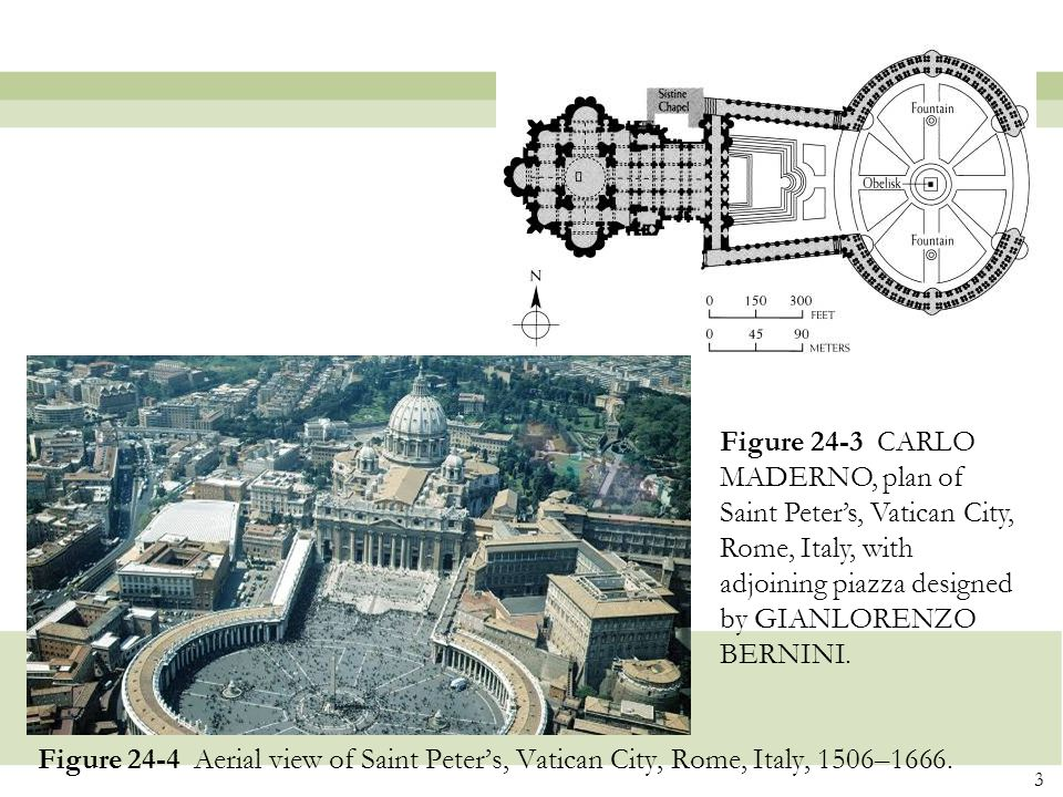 Figure 24-3 CARLO MADERNO, plan of Saint Peter's, Vatican City, Rome, Italy, with adjoining piazza designed by GIANLORENZO BERNINI.