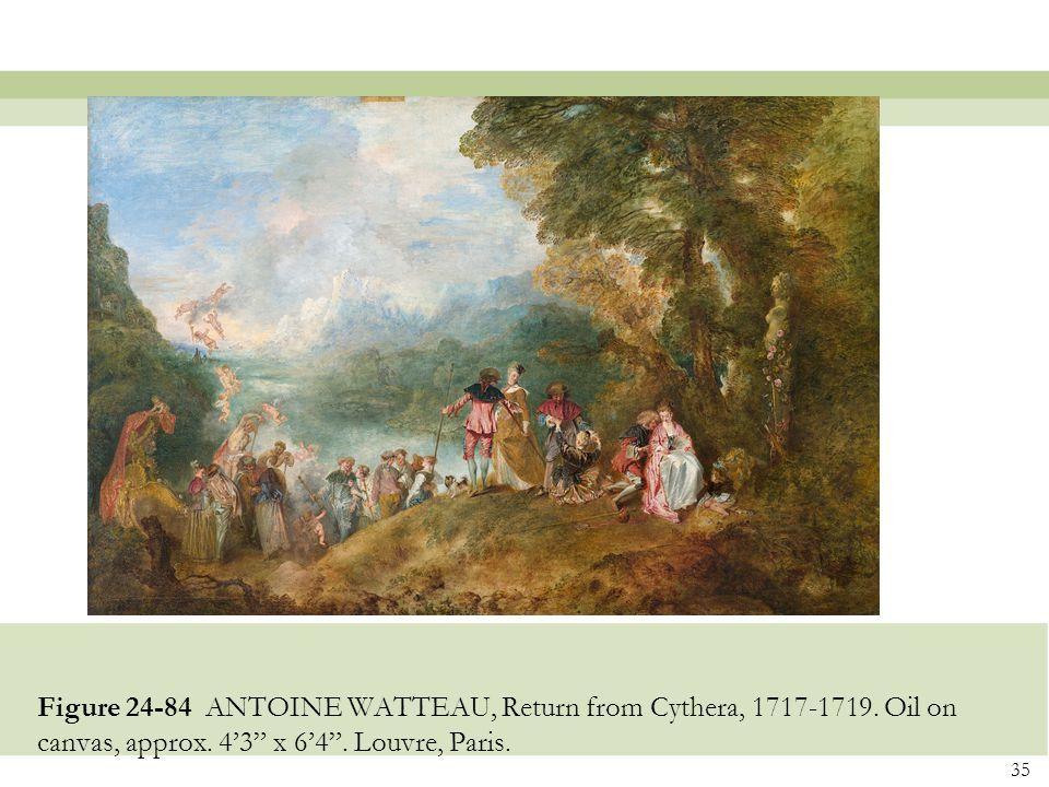 Figure 24-84 ANTOINE WATTEAU, Return from Cythera, 1717-1719