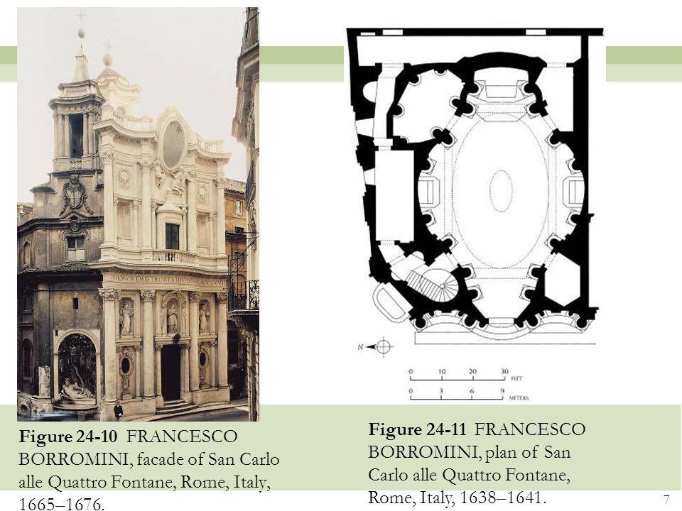 Figure 24-11 FRANCESCO BORROMINI, plan of San Carlo alle Quattro Fontane, Rome, Italy, 1638–1641.