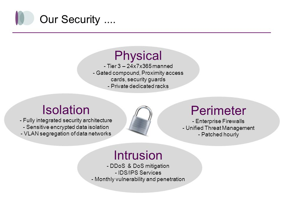 Physical Isolation Perimeter Intrusion Our Security ....