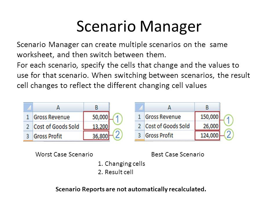 Scenario Reports are not automatically recalculated.
