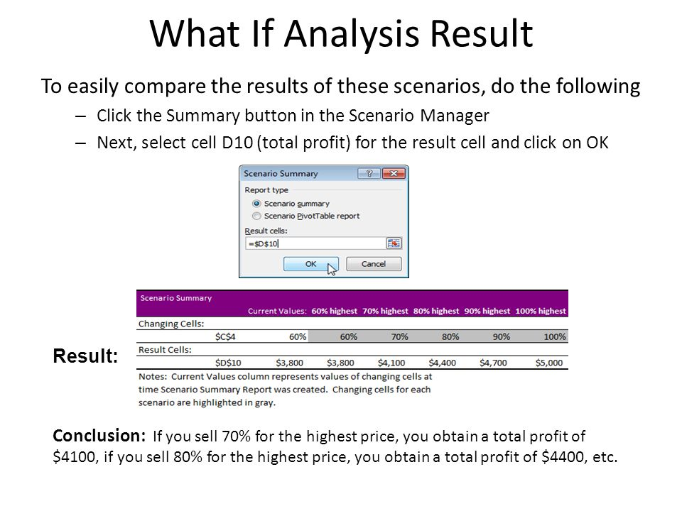 What If Analysis Result
