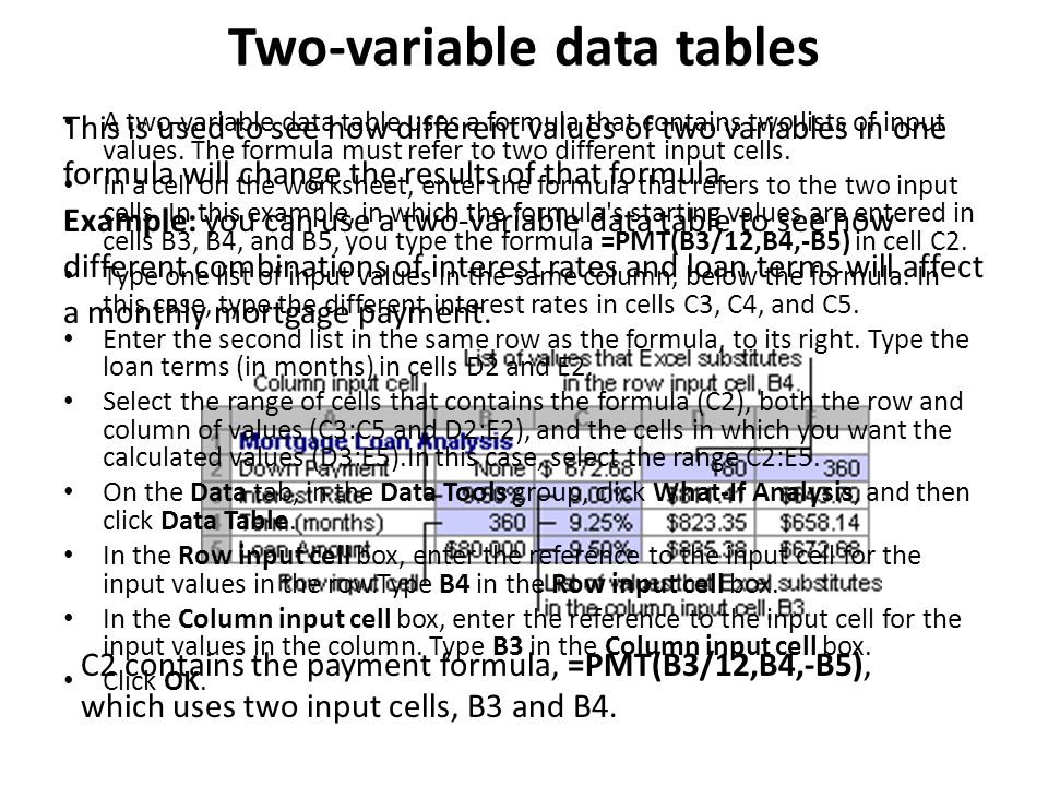 Two-variable data tables