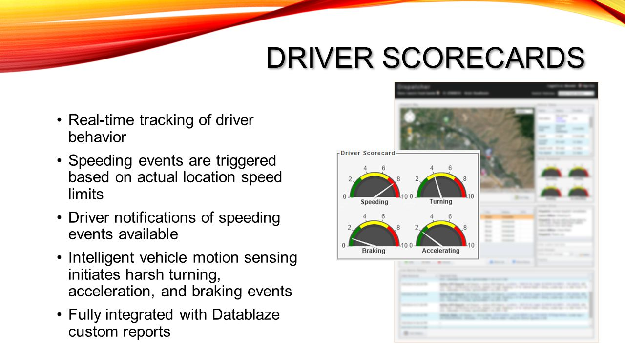 Driver scorecards Real-time tracking of driver behavior