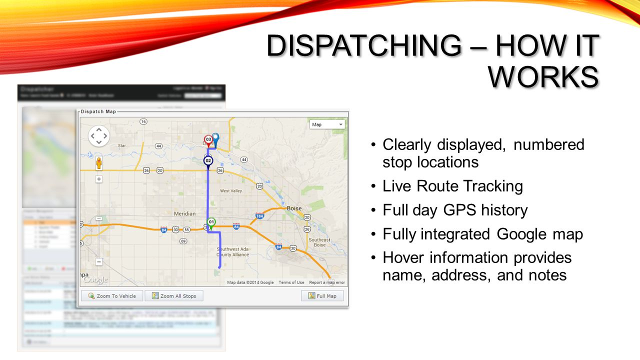 Dispatching – how it works