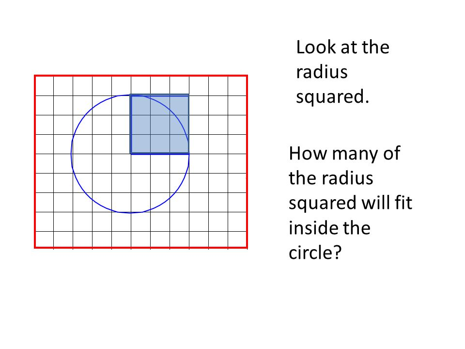 Look at the radius squared.