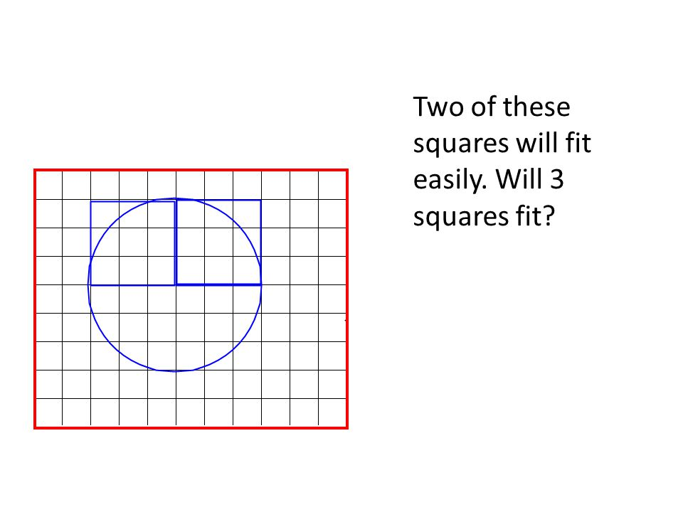 Two of these squares will fit easily. Will 3 squares fit
