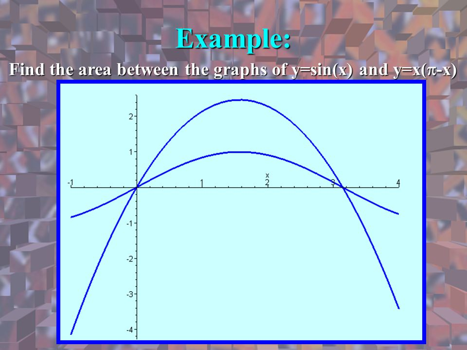 Example: Find the area between the graphs of y=sin(x) and y=x(p-x)