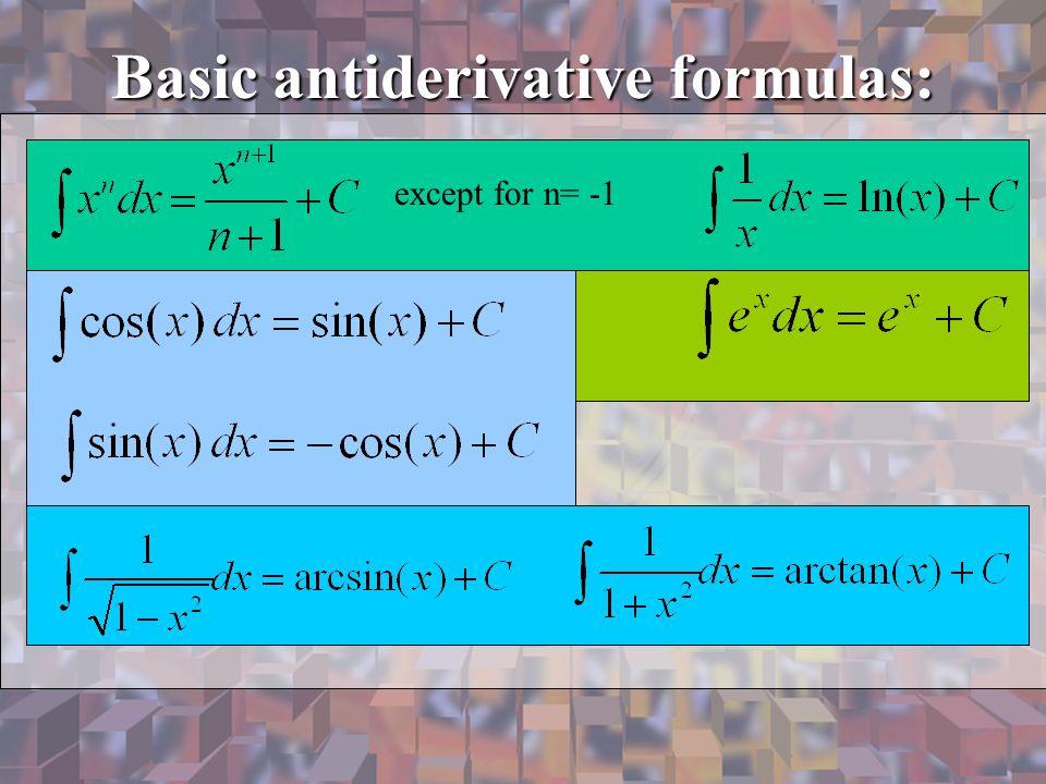 Basic antiderivative formulas: