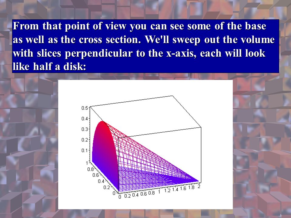 From that point of view you can see some of the base as well as the cross section. We ll sweep out the volume with slices perpendicular to the x-axis, each will look like half a disk: