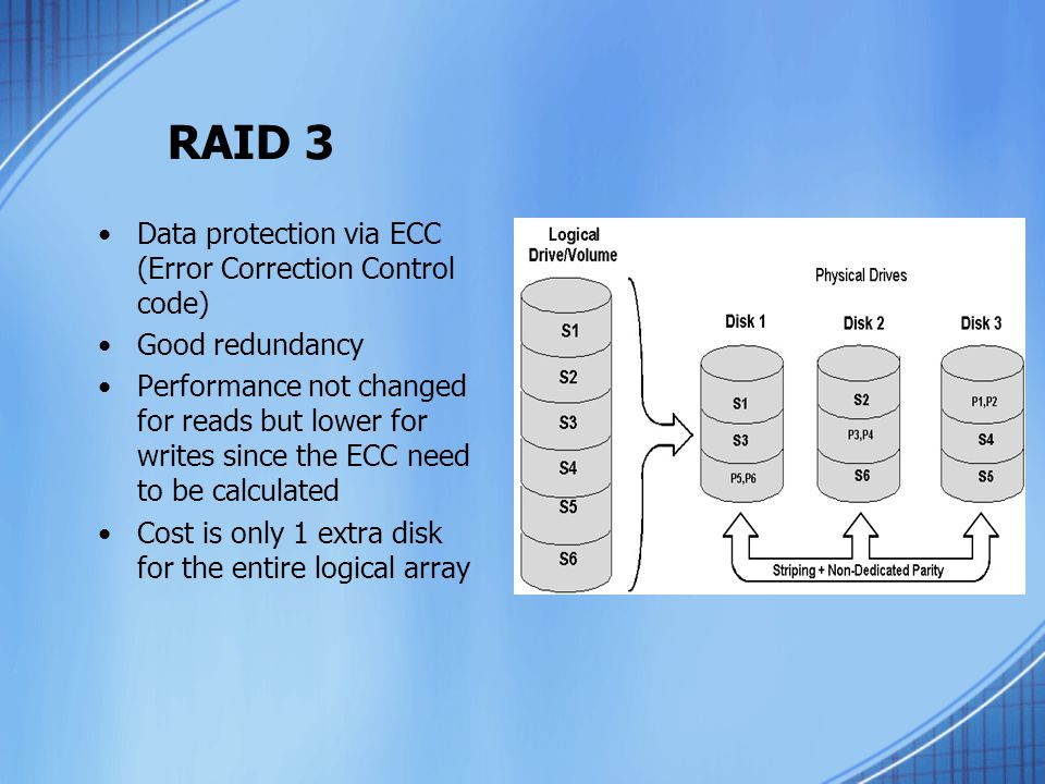 RAID 3 Data protection via ECC (Error Correction Control code)