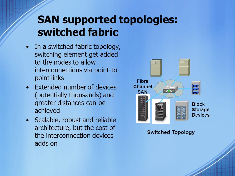 SAN supported topologies: switched fabric