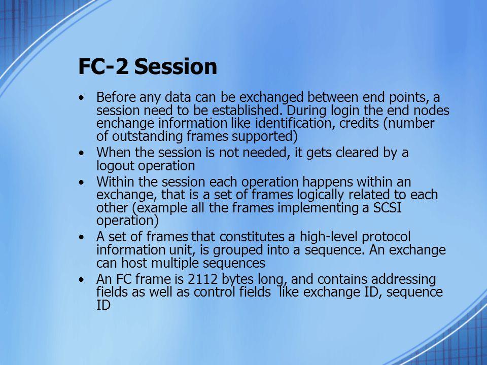 FC-2 Session