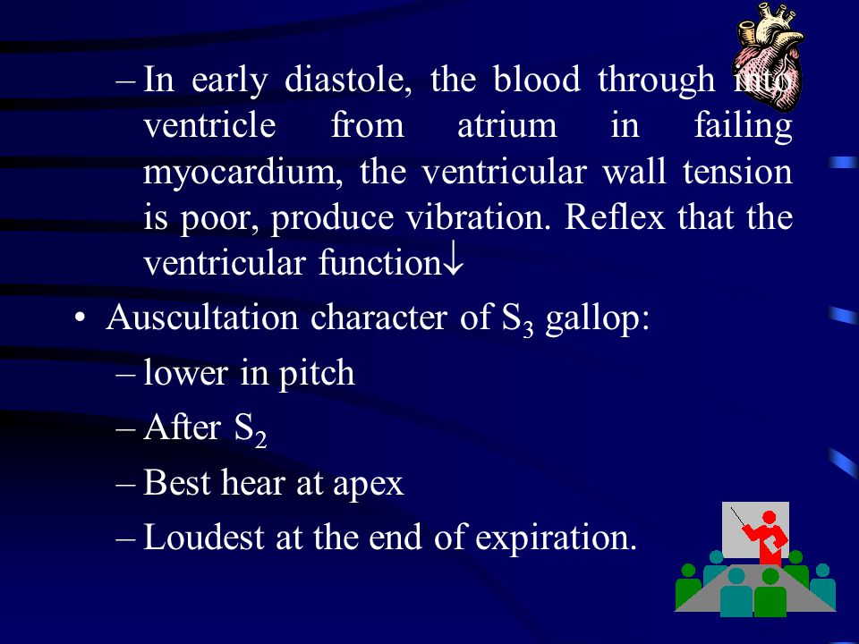 In early diastole, the blood through into ventricle from atrium in failing myocardium, the ventricular wall tension is poor, produce vibration. Reflex that the ventricular function