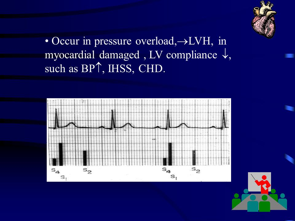 Occur in pressure overload,LVH, in myocardial damaged , LV compliance , such as BP, IHSS, CHD.