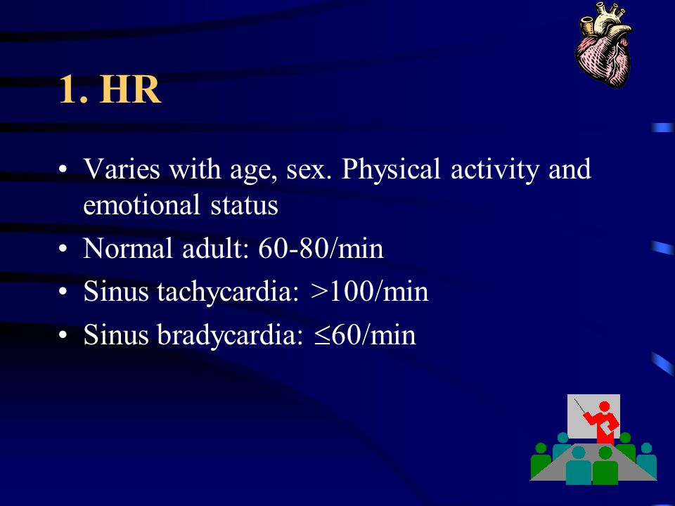 1. HR Varies with age, sex. Physical activity and emotional status