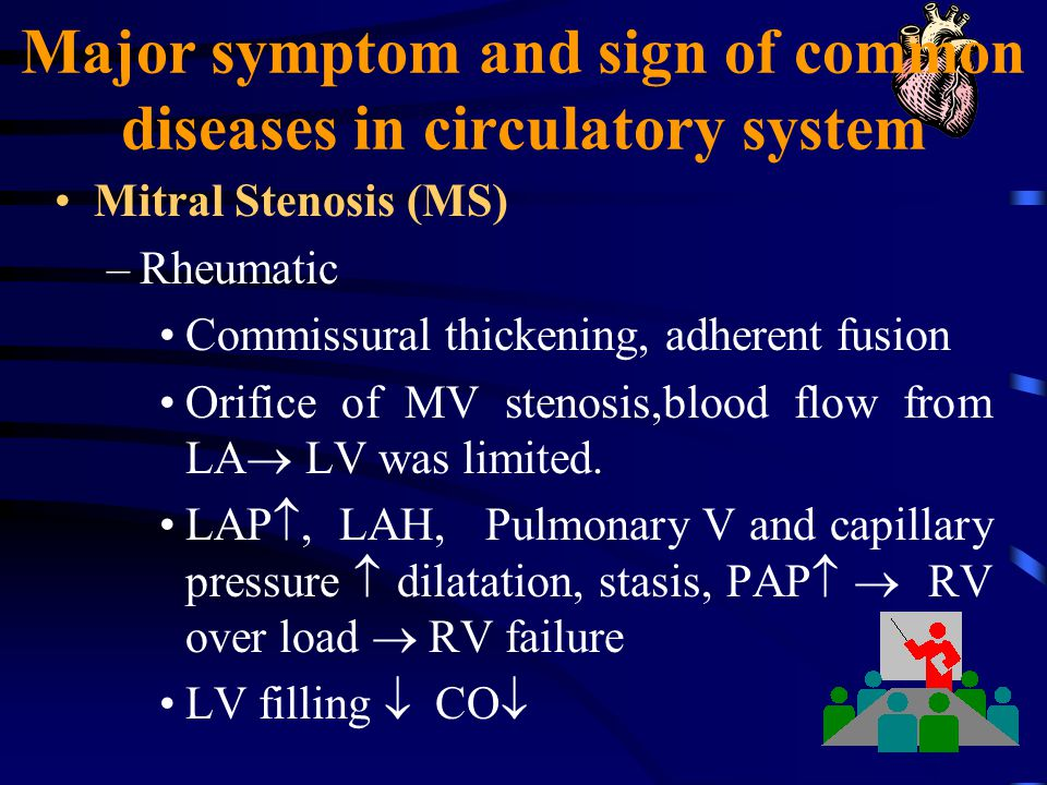 Major symptom and sign of common diseases in circulatory system