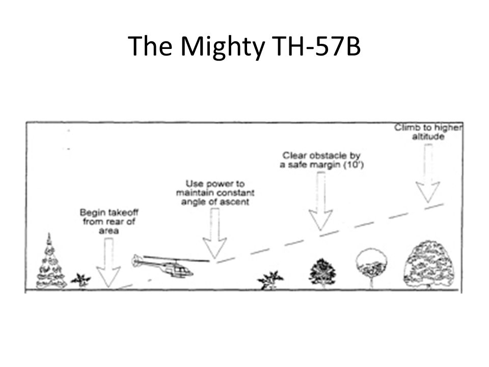 The Mighty TH-57B